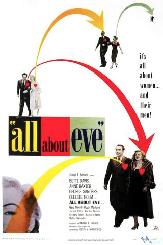 Tất Cả Quanh Eve - All About Eve (1950)